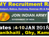 How to Apply For  Indian Army Recruitment Rally 2018 for  Nalbari, Udalguri, Baksa, Darrang, Kamrup (R) & Kamrup (M)  panikhaiti , guwahati assam lower assam career